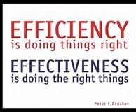 Benefits of Process Optimization
